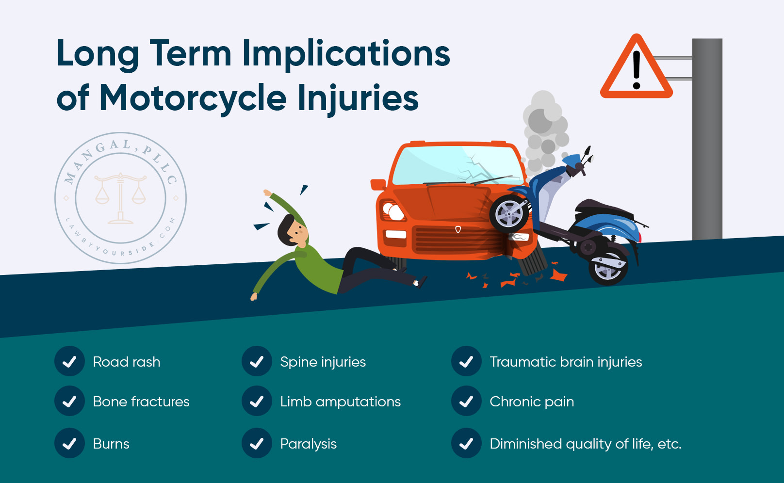 Long-Term-Implications-of-Motorcycle-Injuries